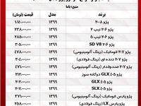 قیمت روز خودرو/ (قیمت پژو ۱۴ آبان)