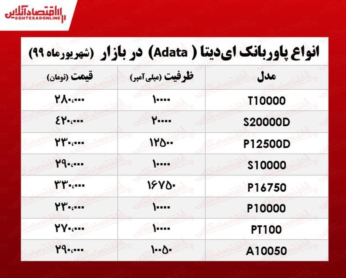 پاوربانک ایدیتا چند؟ +جدول