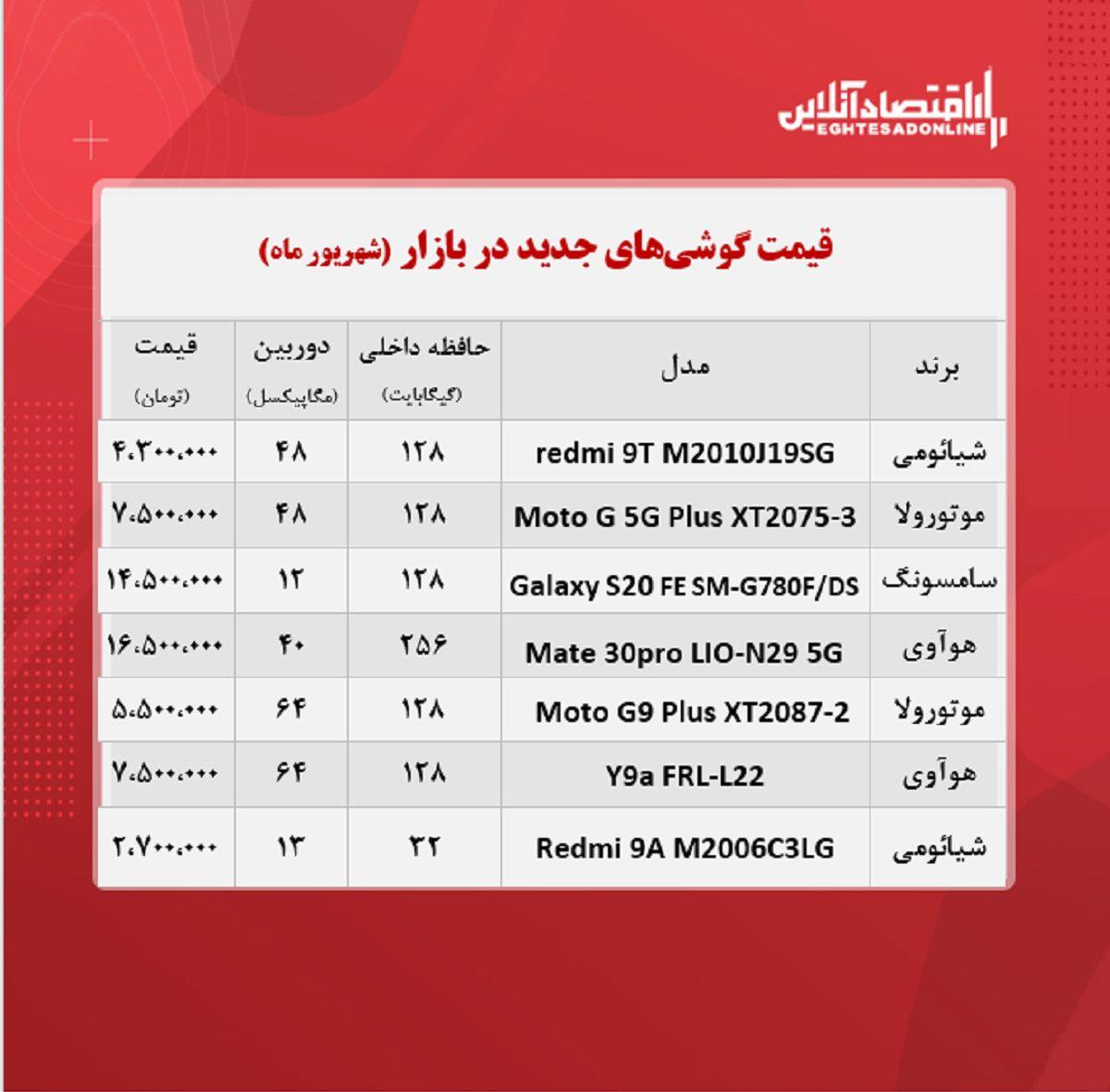 قیمت گوشی های جدید در بازار / ۸شهریور