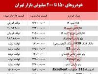 خودروهای 200 میلیونی بازار تهران +جدول