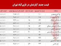 قیمت روز آپارتمان در محله نازیآباد تهران +جدول