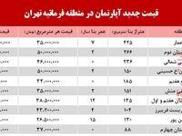 قیمت آپارتمان در فرمانیه تهران +جدول