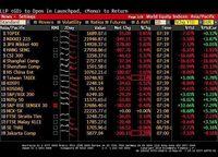 سقوط سهام آسیا اقیانوسیه با تنشهای آمریکا و چین