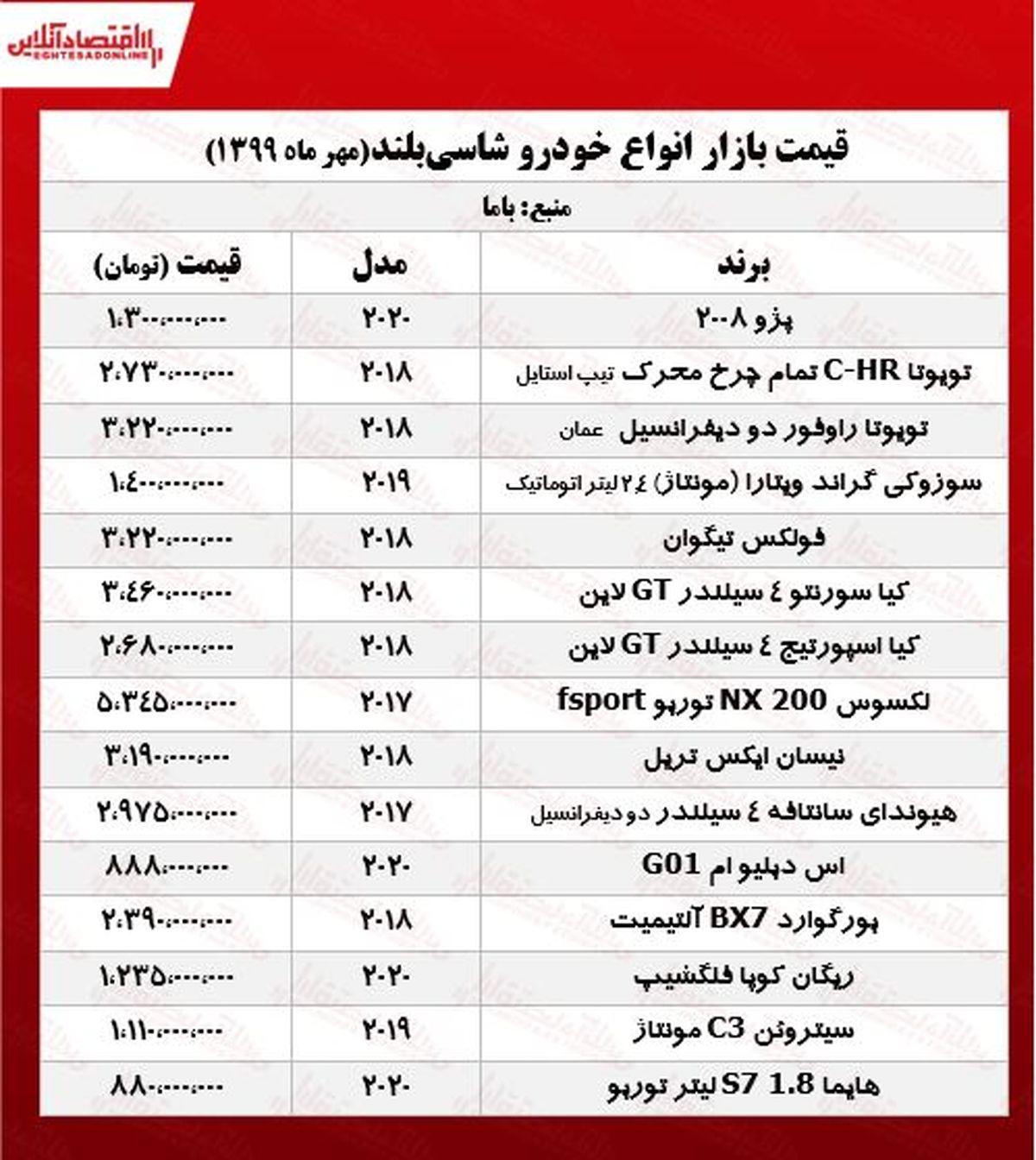 قیمت خودروهای شاسیبلند +جدول