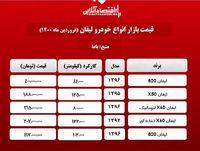 قیمت خودرو لیفان کارکرده در تهران + جدول