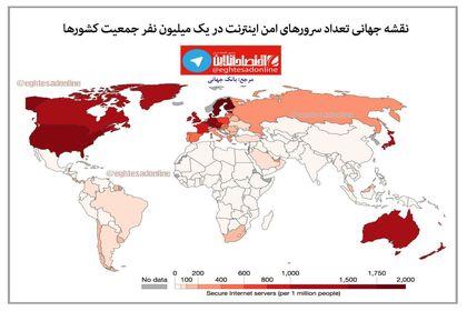 هر کشور چه تعداد سرور امن اینترنت دارد؟ +اینفوگرافیک