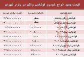 قیمت جدید انواع فولکس واگن در تهران +جدول