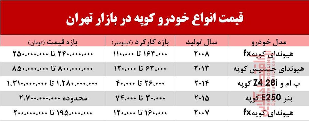 قیمت جدید خودروهای کوپه در بازار +جدول