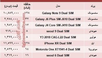 مظنه موبایلهای۴G در بازار +جدول