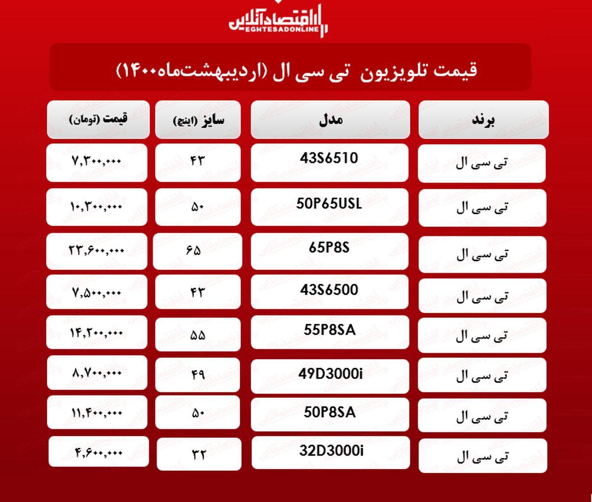 قیمت تلویزیون تی سی ال / ۱۲اردیبهشتماه