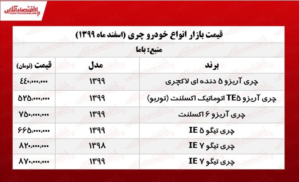قیمت خودرو چری در هفته دوم اسفند +جدول