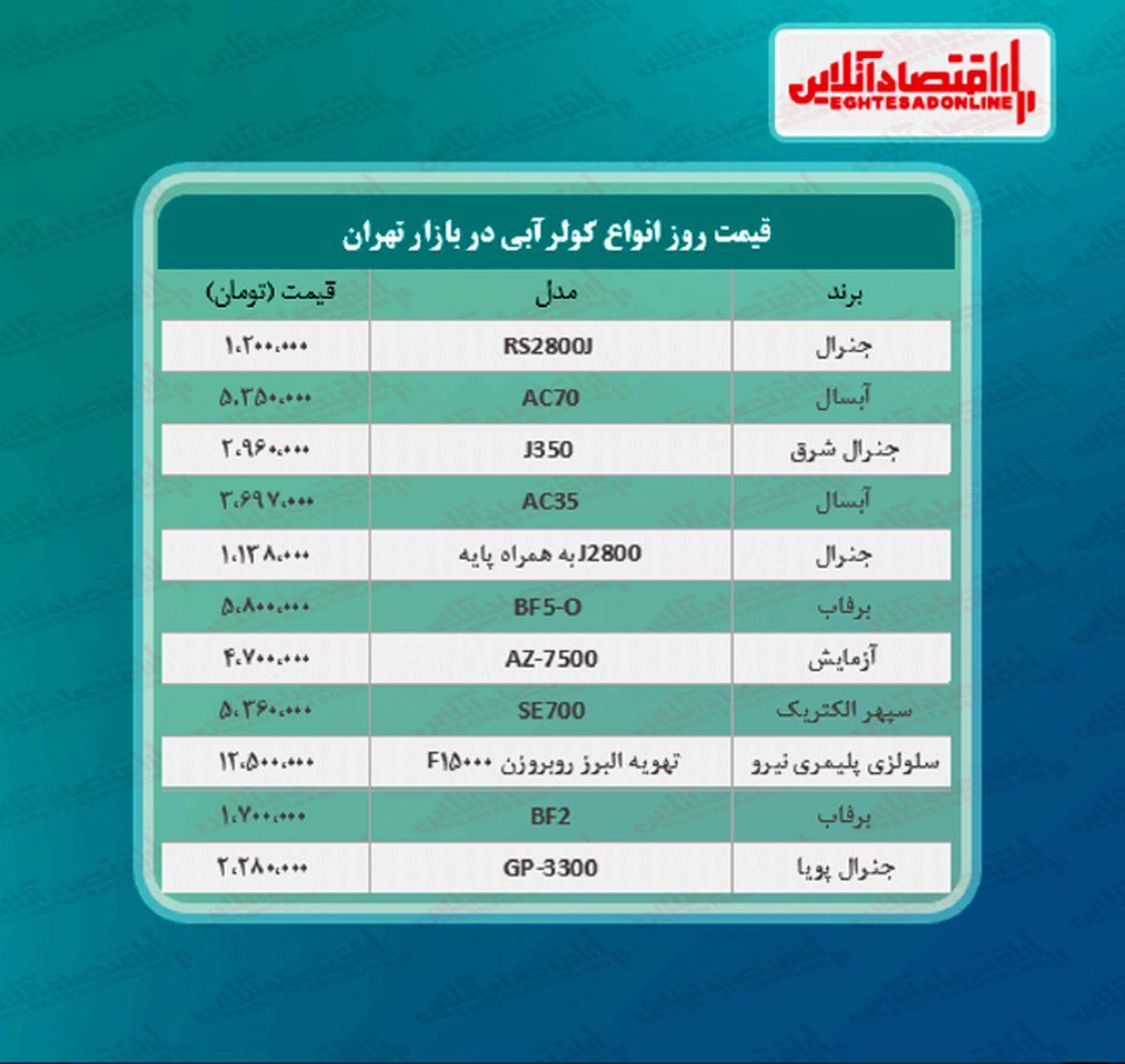 قیمت جدید انواع کولر آبی (خرداد ۱۴۰۰)