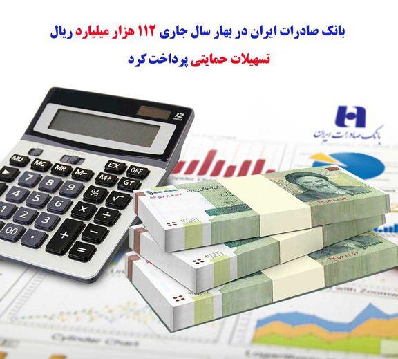پرداخت ١١٢ هزار میلیارد ریال تسهیلات حمایتی توسط بانک صادرات