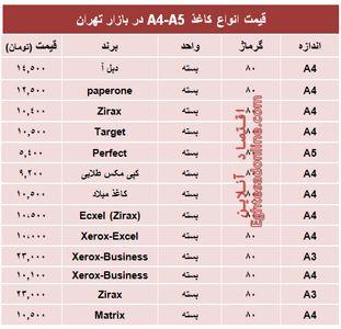 قیمت انواع کاغذهای A۴-A۵ +جدول
