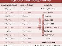 جدیدترین قیمت انواع هیوندای در ایران +جدول