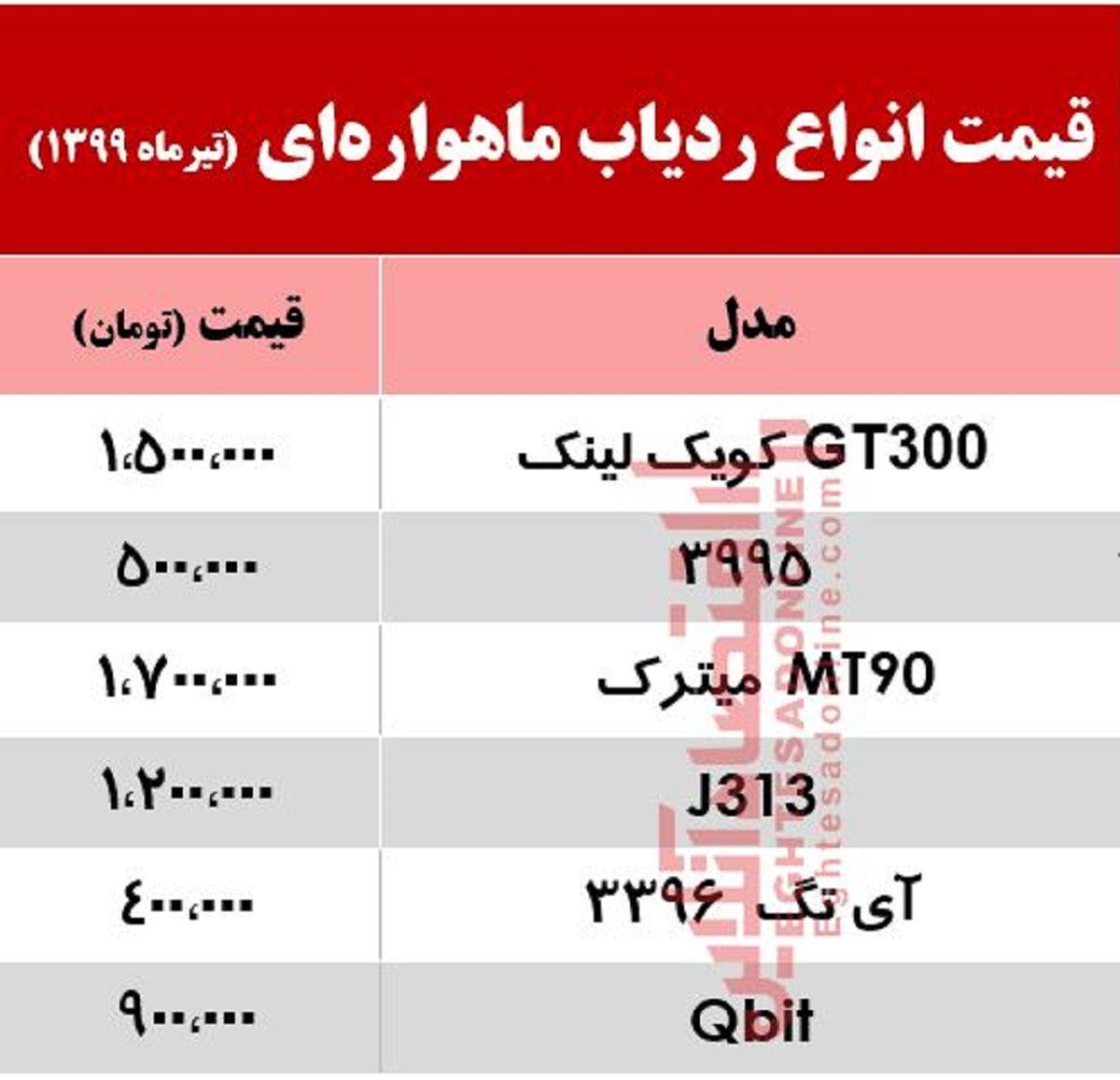 قیمت انواع ردیاب ماهوارهای در بازار +جدول