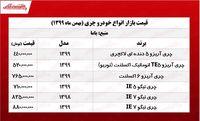 قیمت خودرو چری در هفته آخر بهمن +جدول
