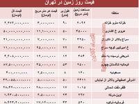 مظنه قیمت زمین در تهران؟ +جدول