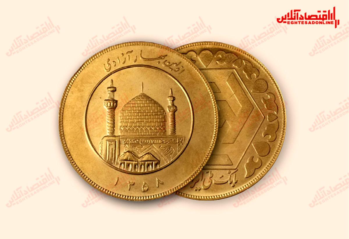 ادامه ریزش قیمت طلا/ سکه ۱۰میلیون و ۶۰۰هزار تومان شد