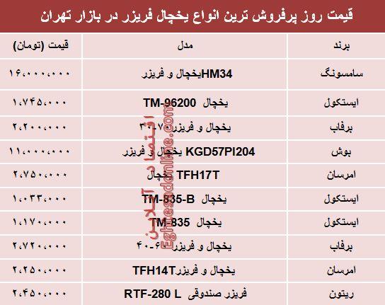نرخ انواع یخچال فریزر دربازار تهران؟ +جدول