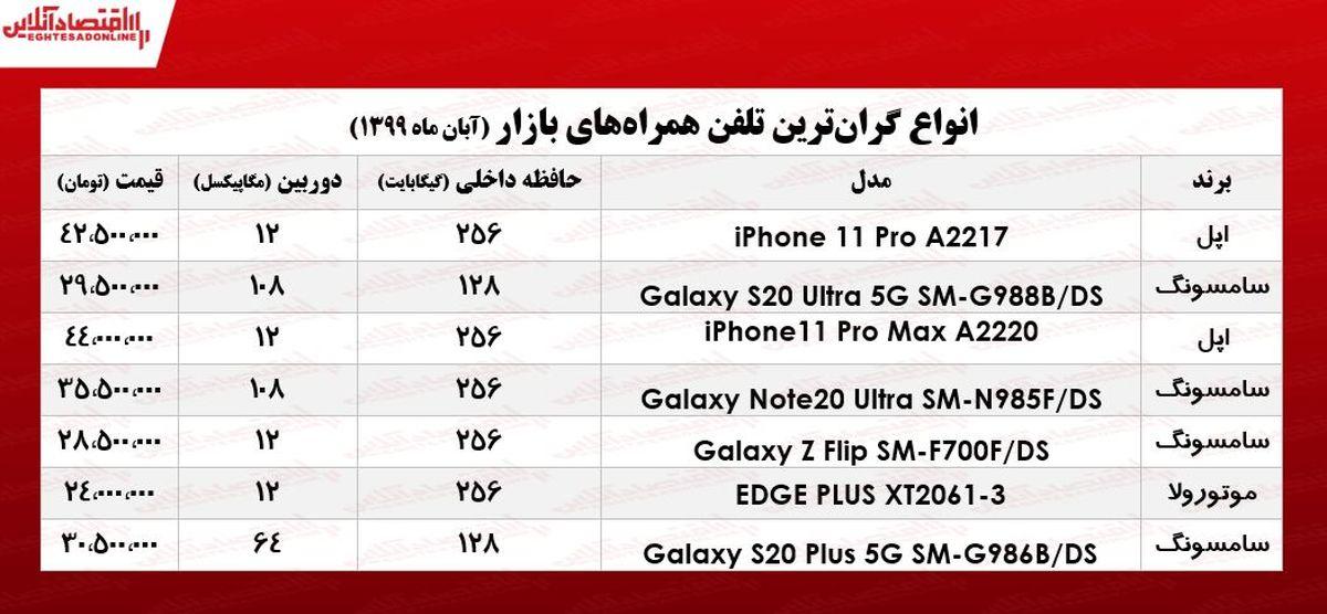 لوکسترین موبایلهای بازار چند؟ +جـدول