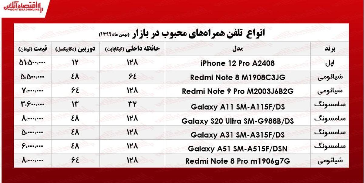 محبوبترین موبایلهای بازار/ ۳بهمن ۹۹