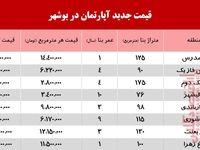 قیمت آپارتمان در بوشهر چند؟ +جدول