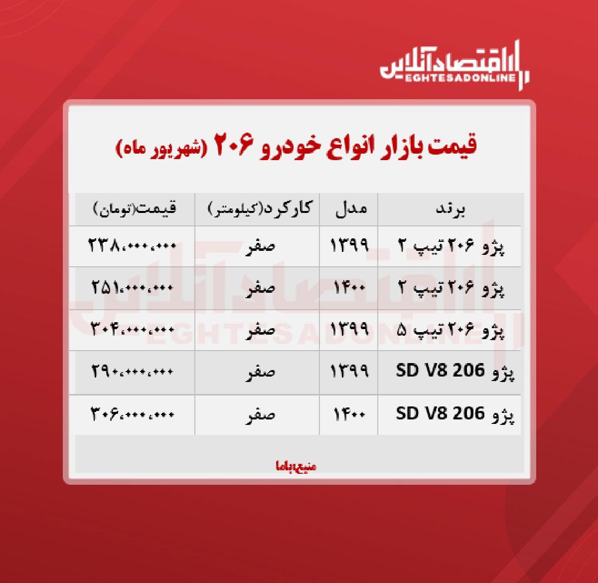 قیمت انواع ۲۰۶ در تهران + جدول