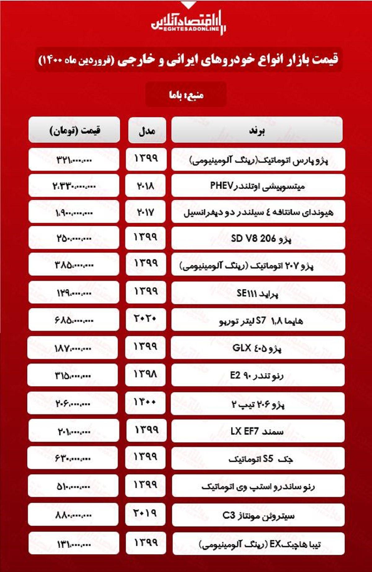 قیمت خودرو ۱۴۰۰/۱/۱۹