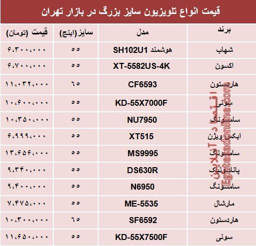 نرخ انواع تلویزیون سایز بزرگ دربازار تهران؟ +جدول