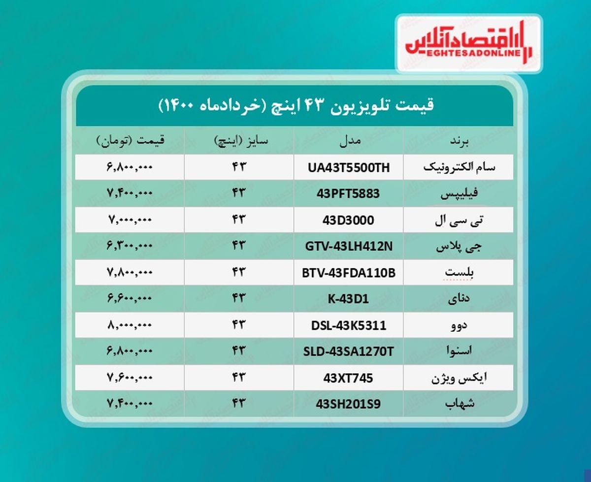 قیمت انواع تلویزیون ۴۳اینچ + جدول / ۱۰خردادماه