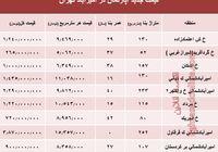 مظنه آپارتمان در منطقه امیرآباد؟ +جدول
