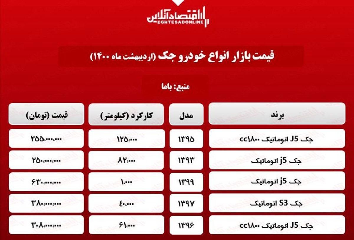 جک دست دوم در تهران چند؟ + جدول