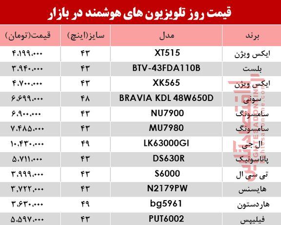 قیمت انواع تلویزیونهای هوشمند در بازار؟ +جدول