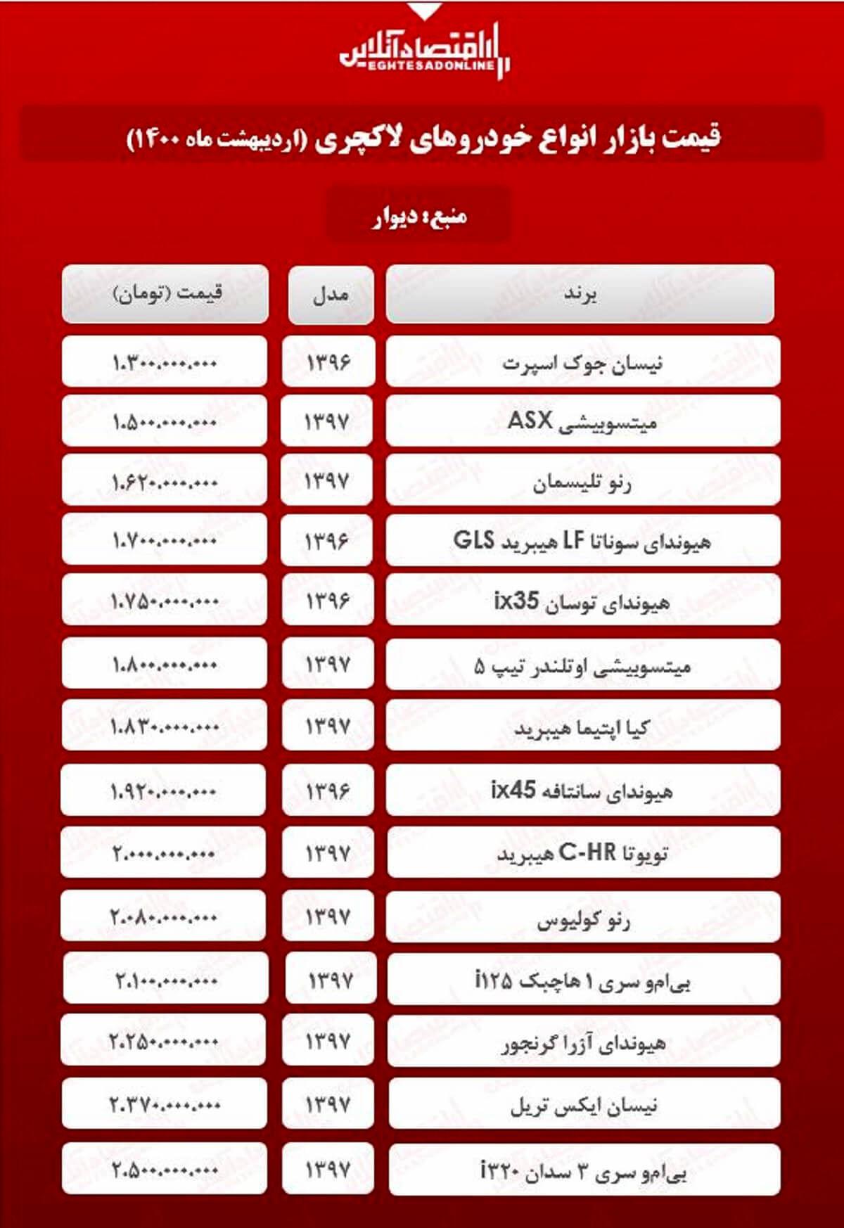 قیمت خودروهای میلیاردی + جدول