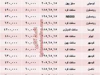 قیمت انواع لاستیک خارجی خودرو +جدول