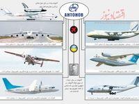 تاریخچه هواپیمای آنتونوف +عکس