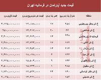 آپارتمان در فرمانیه تهران متری چند؟ +جدول