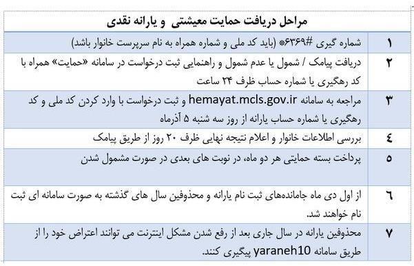 وزارت تعاون، کار و رفاه اجتماعی جمهوری اسلامی ایران ,