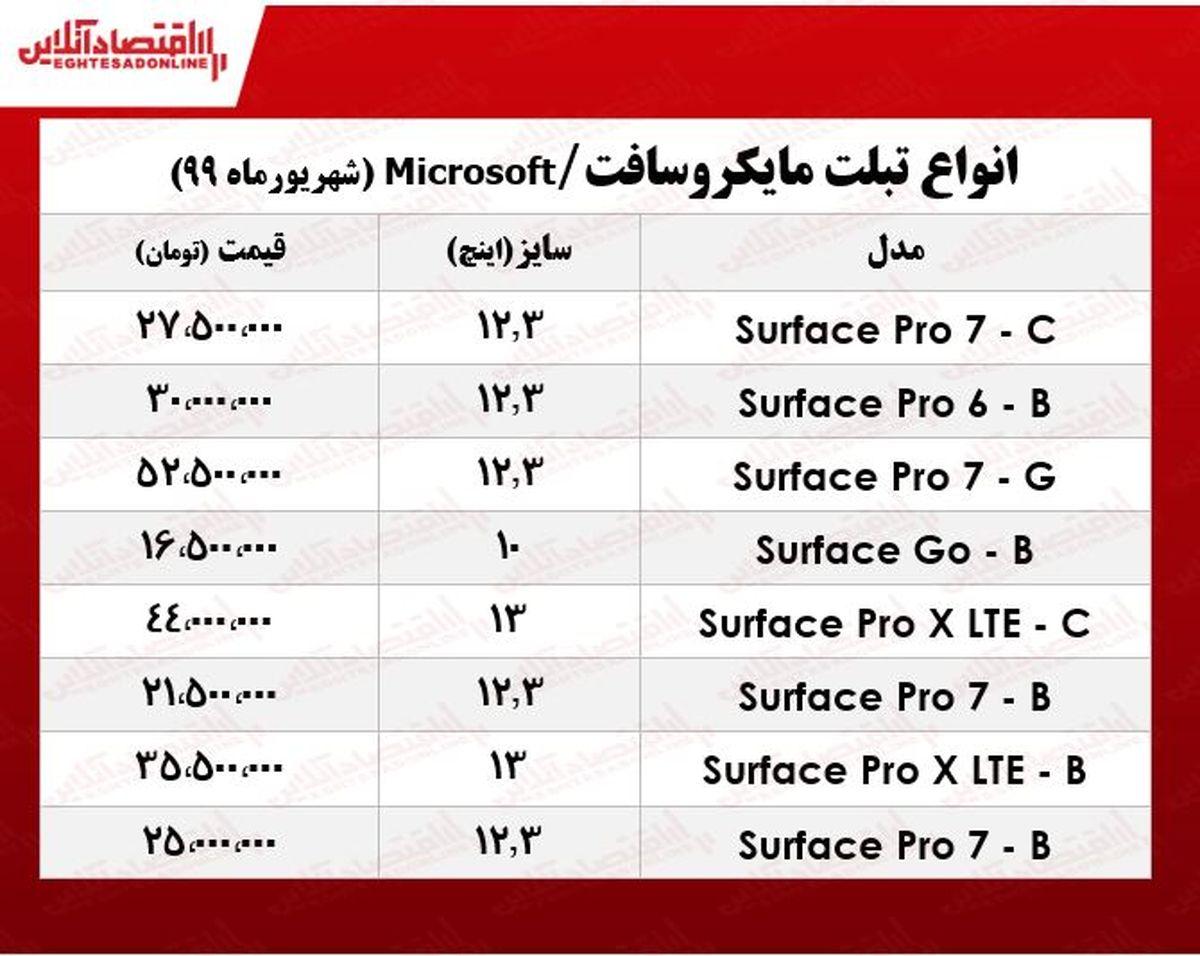 انواع تبلت مایکروسافت چند؟ +جدول