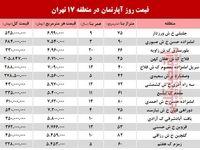 نرخ قطعی آپارتمان در منطقه 17 تهران؟ +جدول