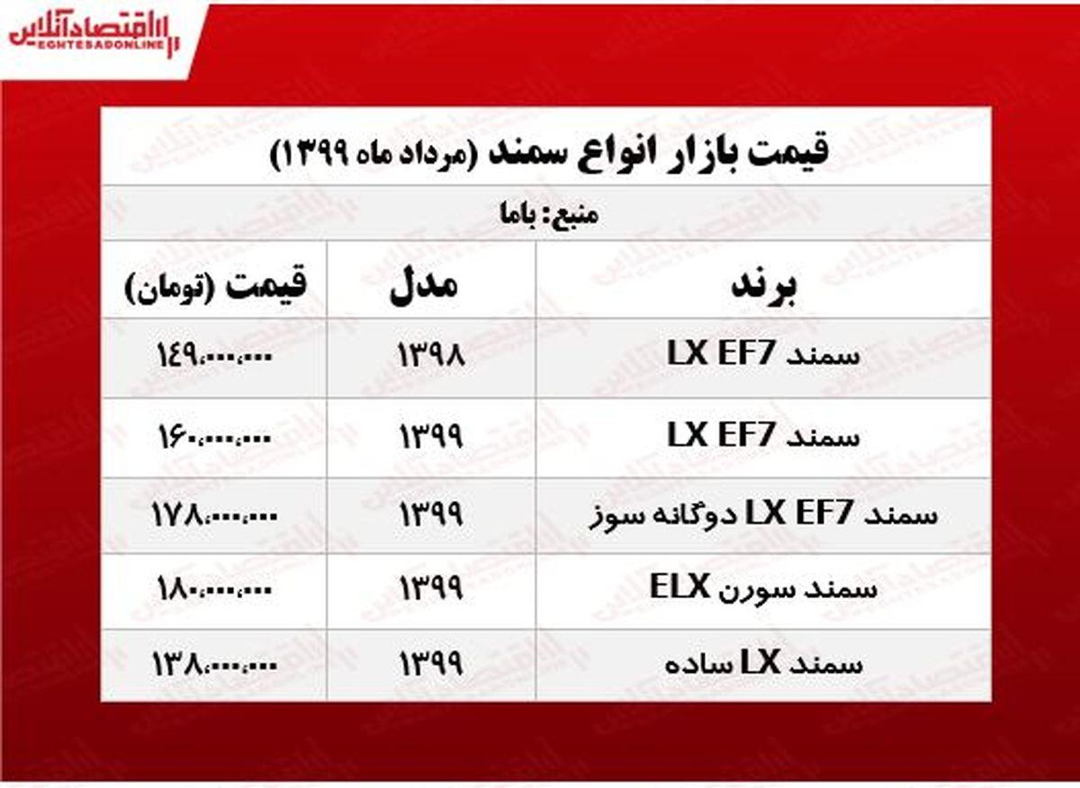 قیمت روز خودرو سمند +جدول