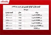 قیمت خودرو بنز در پایتخت +جدول