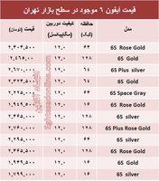 قیمت آیفون ۶ در ایران چند است؟ +مشخصات