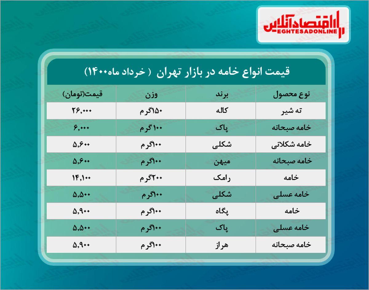 قیمت خامه صبحانه در بازار (خرداد۱۴۰۰) +جدول