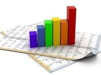 امروز در بازار سهام چه شرکتهای بیشترین و کمترین بازدهی را داشتند؟