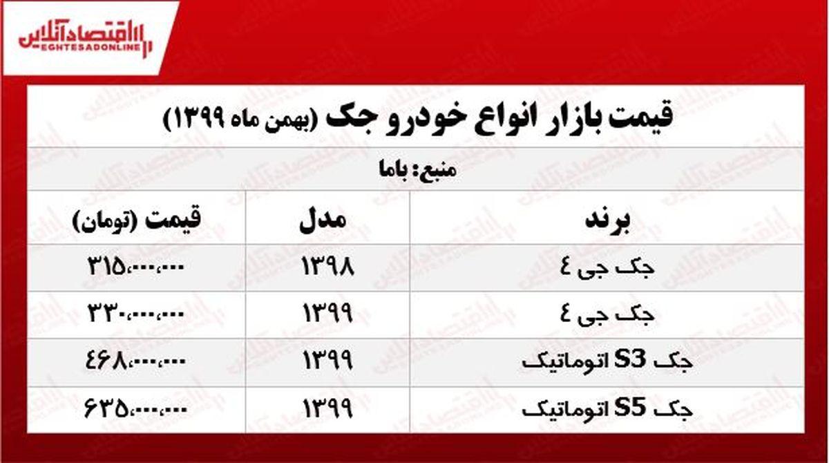 قیمت جک در نخستین روز بهمن ماه +جدول