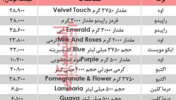 قیمت روز انواع مایع دستشویی در بازار؟ +جدول