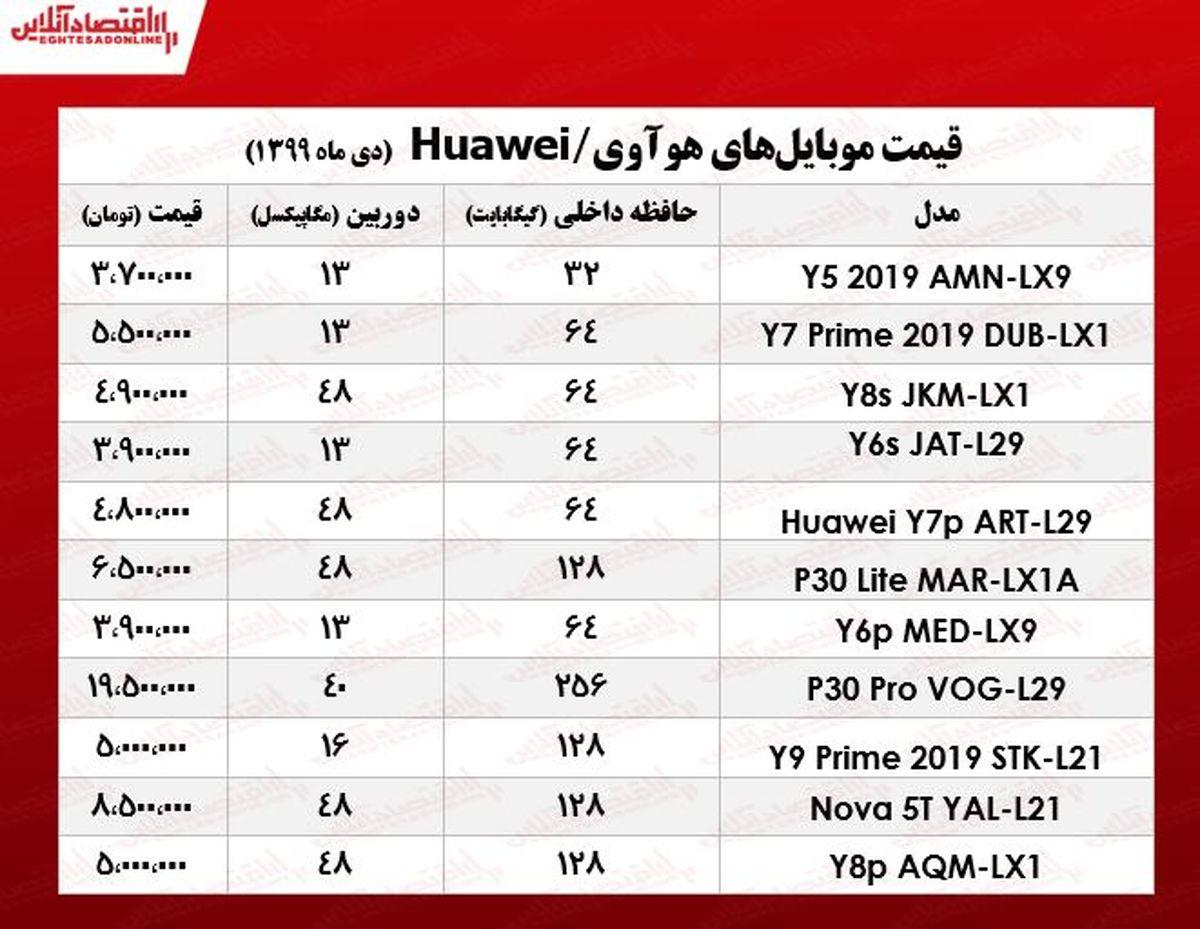 قیمت انواع موبایل هوآوی ۲۹دی +جدول
