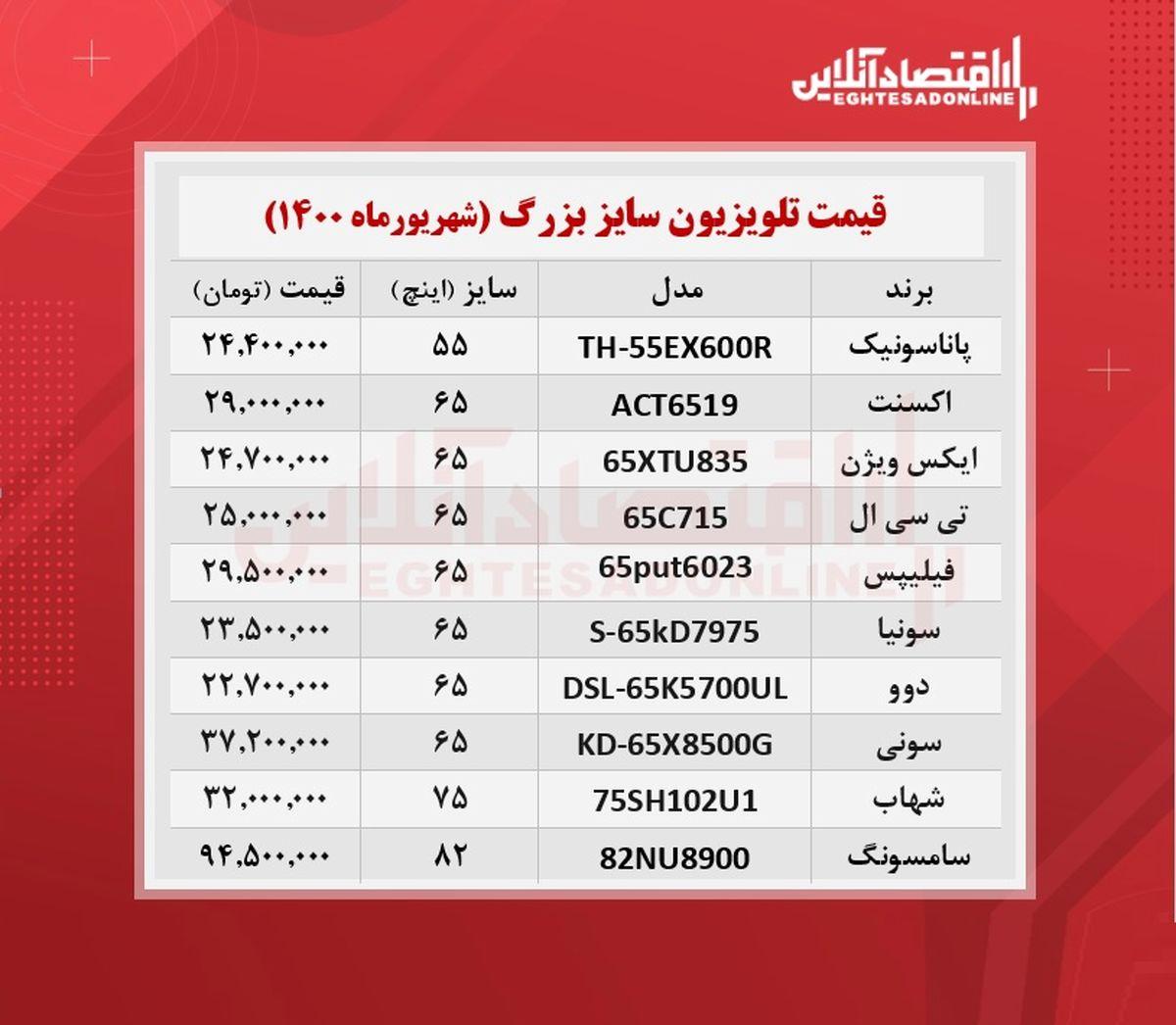 قیمت تلویزیون سایز بزرگ /۳شهریورماه